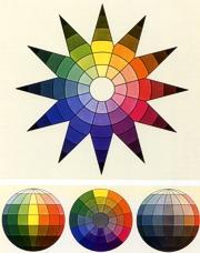 le teorie dei colori del novecento pagine scolastiche. Black Bedroom Furniture Sets. Home Design Ideas